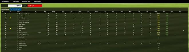 first-match-stats.jpg?w=660